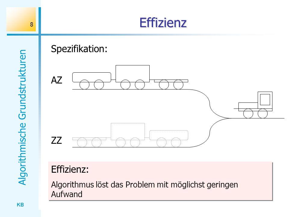 Effizienz Spezifikation: AZ ZZ Effizienz: