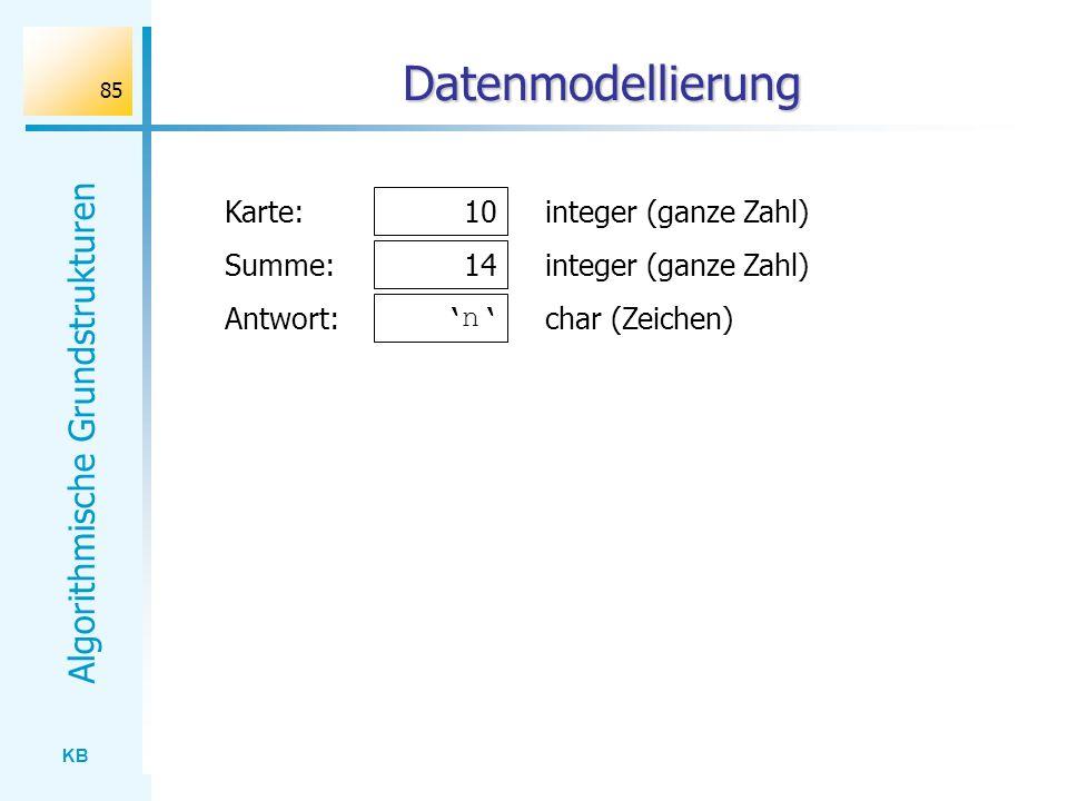 Datenmodellierung Karte: integer (ganze Zahl)