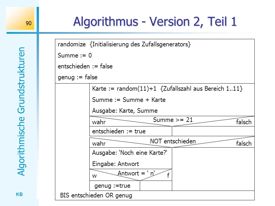 Algorithmus - Version 2, Teil 1