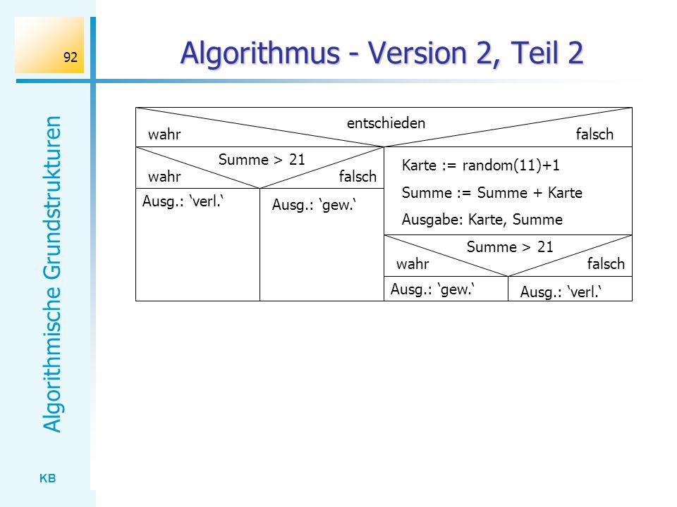 Algorithmus - Version 2, Teil 2