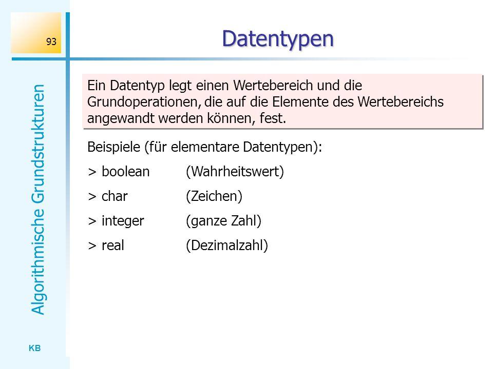 Datentypen Ein Datentyp legt einen Wertebereich und die Grundoperationen, die auf die Elemente des Wertebereichs angewandt werden können, fest.