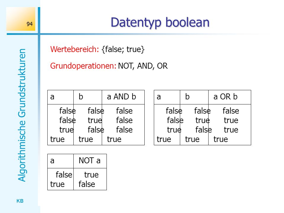 Datentyp boolean Wertebereich: {false; true}