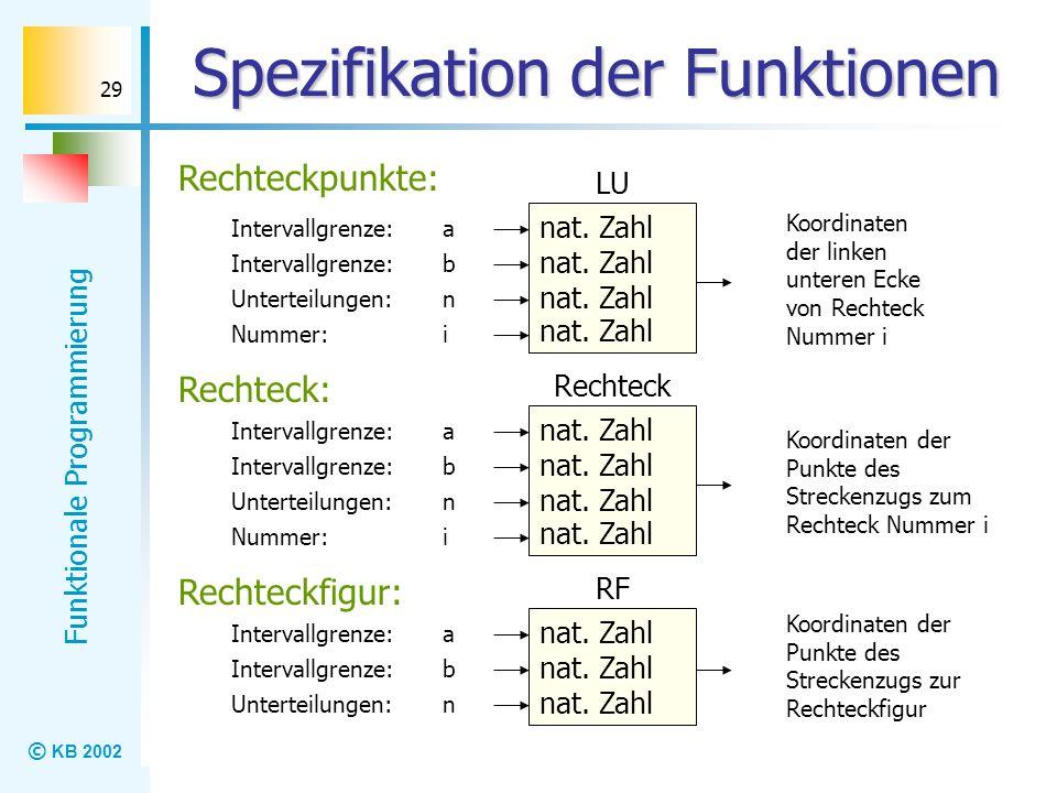 Spezifikation der Funktionen