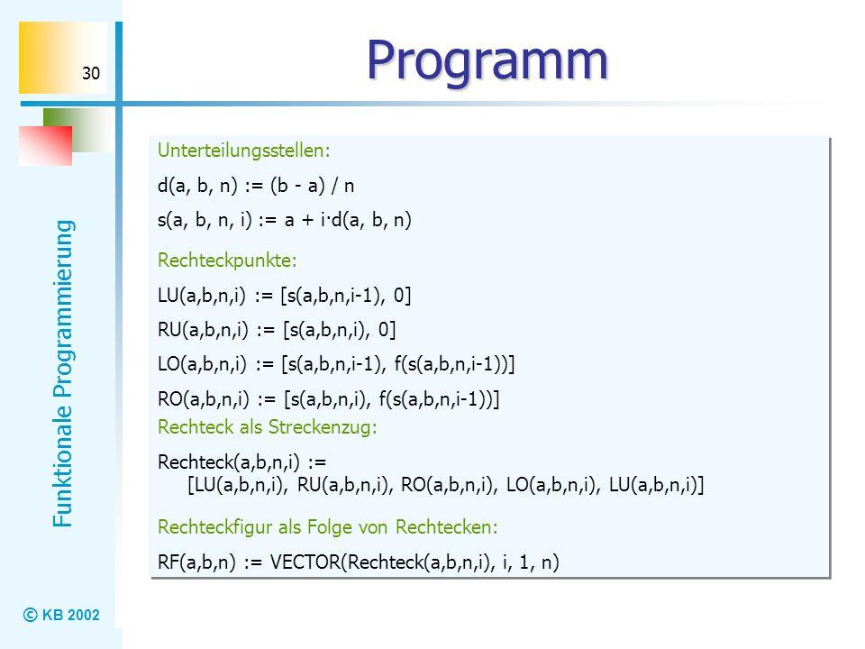 Programm Unterteilungsstellen: d(a, b, n) := (b - a) / n