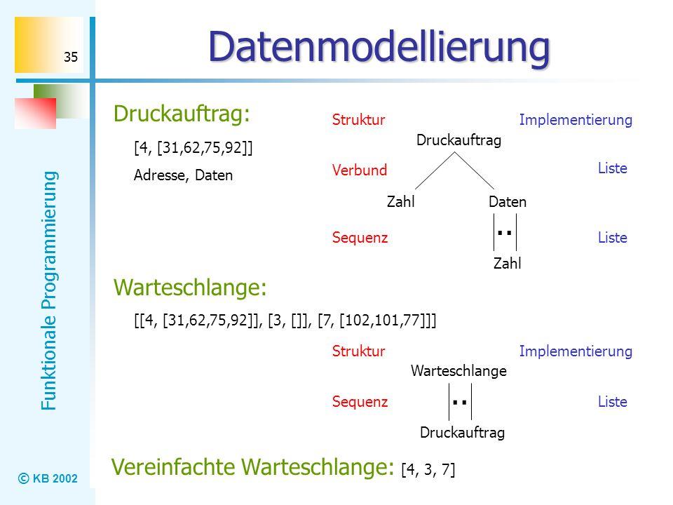 Datenmodellierung .. .. Druckauftrag: Warteschlange: