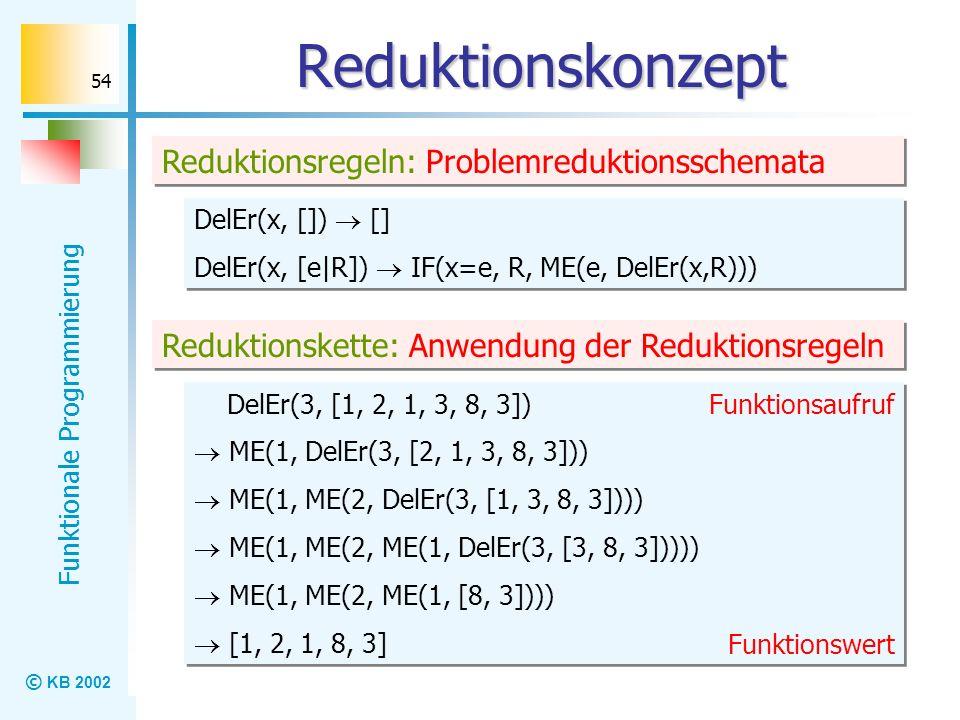 Reduktionskonzept Reduktionsregeln: Problemreduktionsschemata
