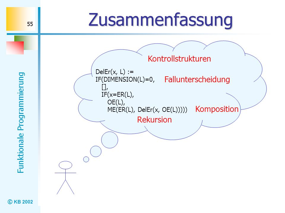 Zusammenfassung Kontrollstrukturen Fallunterscheidung Komposition