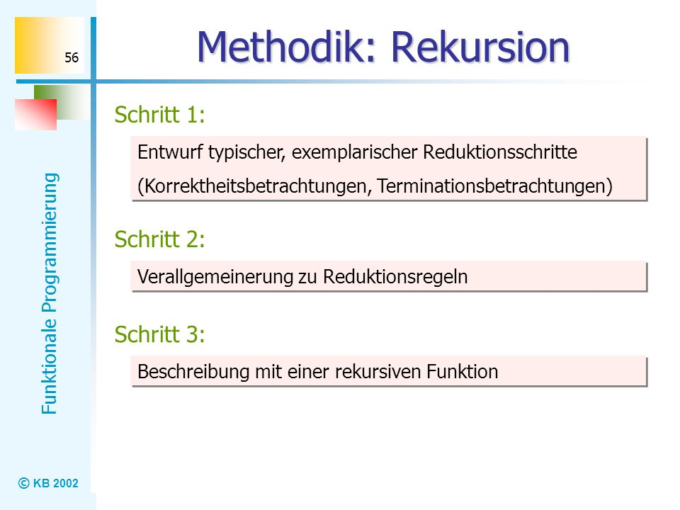 Methodik: Rekursion Schritt 1: Schritt 2: Schritt 3: