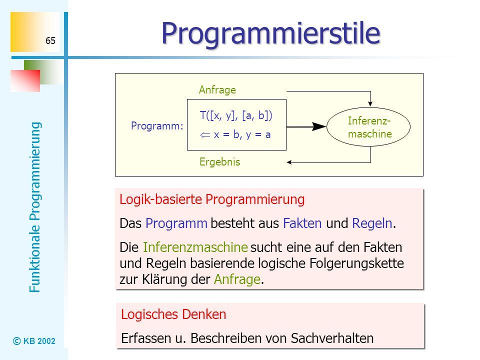 Programmierstile Logik-basierte Programmierung
