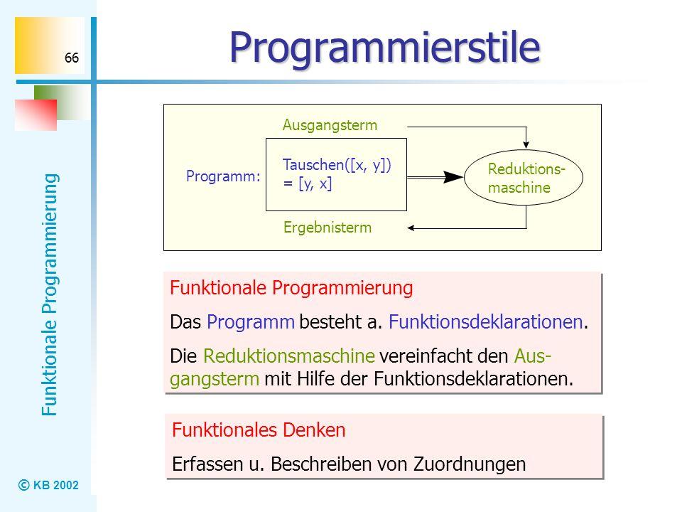 Programmierstile Funktionale Programmierung