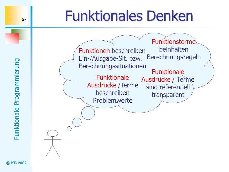 Funktionales Denken Funktionsterme beinhalten Berechnungsregeln
