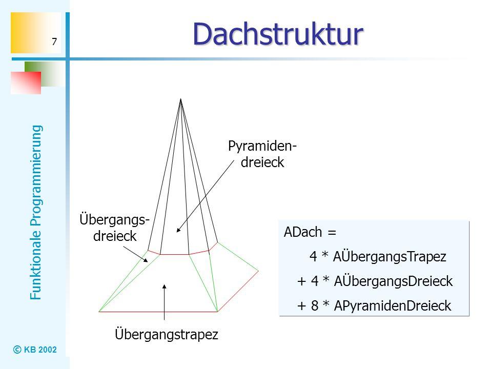 Dachstruktur Pyramiden-dreieck Übergangs-dreieck ADach =