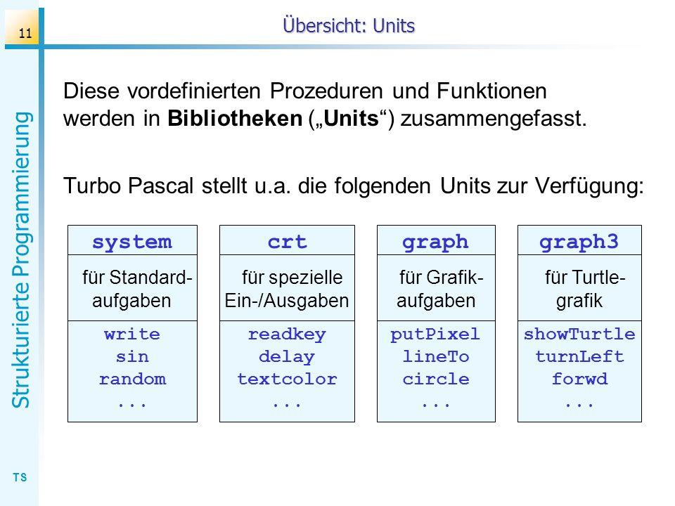 Turbo Pascal stellt u.a. die folgenden Units zur Verfügung: