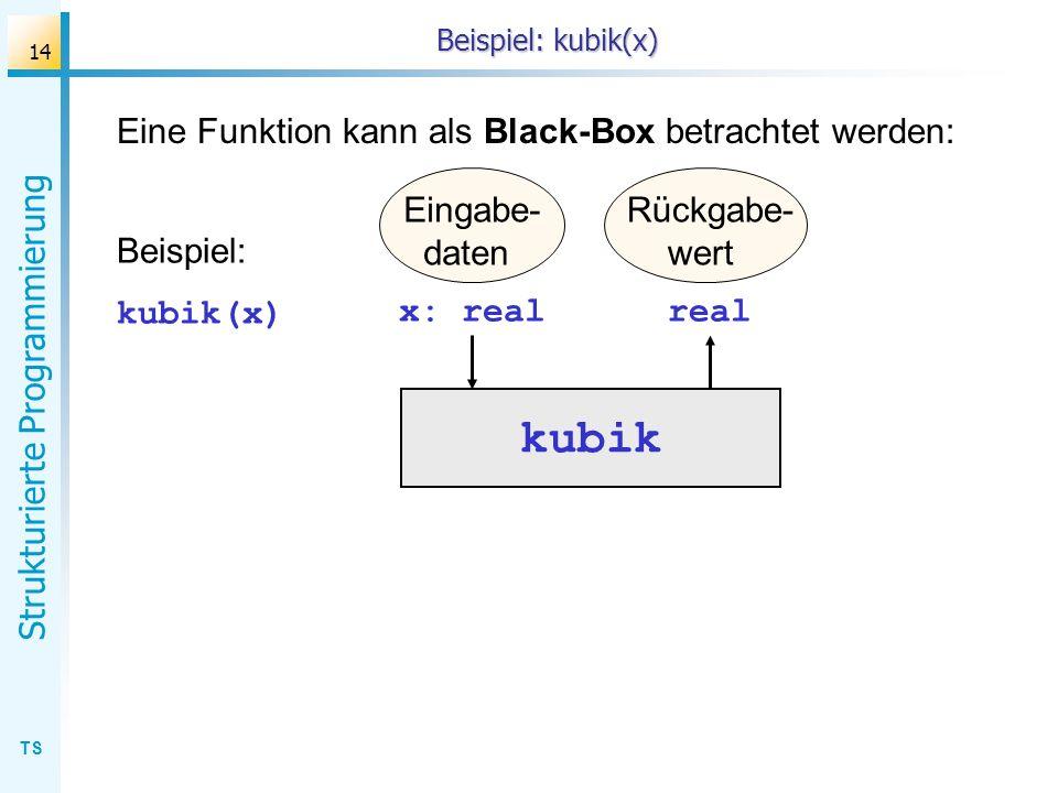 kubik Eine Funktion kann als Black-Box betrachtet werden:
