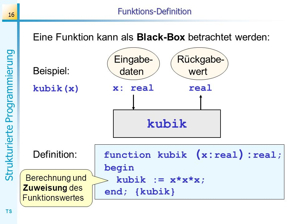 Funktions-Definition