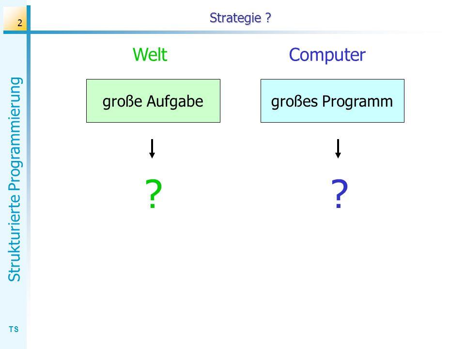 Strategie Welt Computer große Aufgabe großes Programm