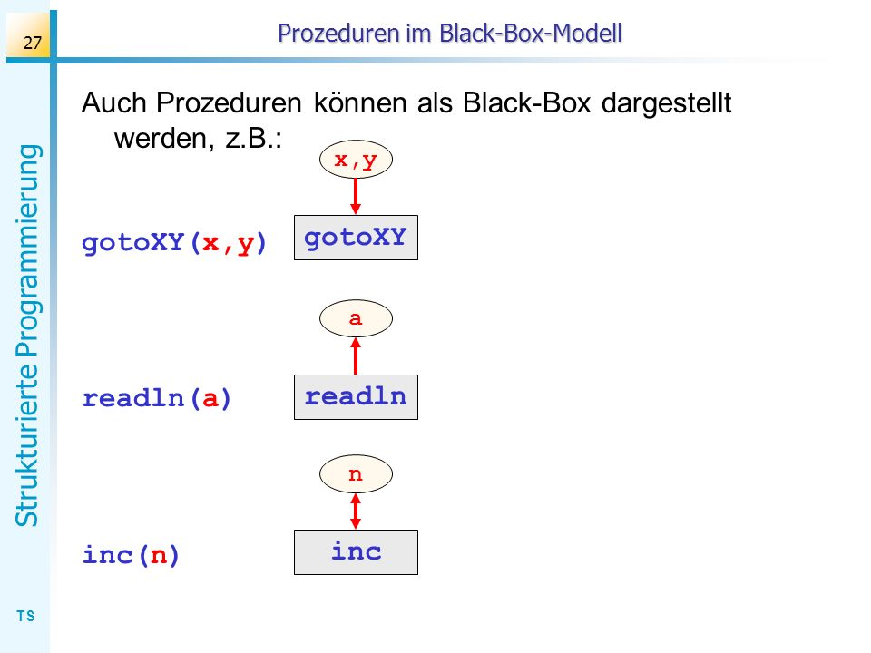 Prozeduren im Black-Box-Modell