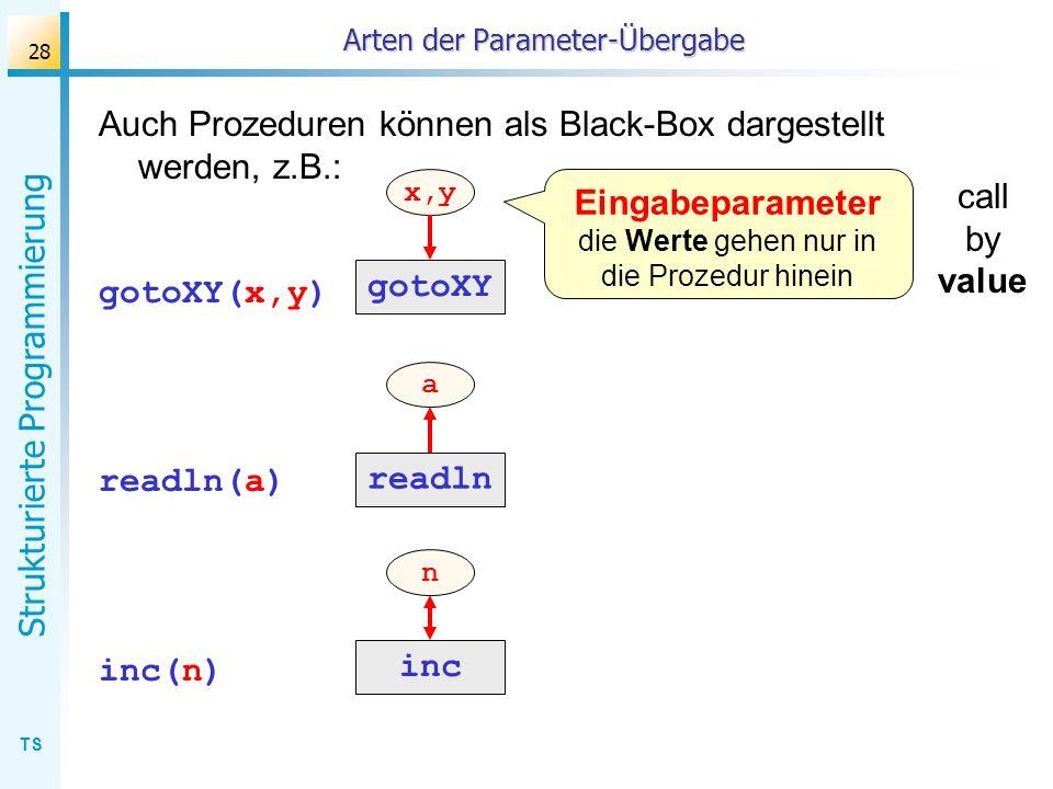 Arten der Parameter-Übergabe
