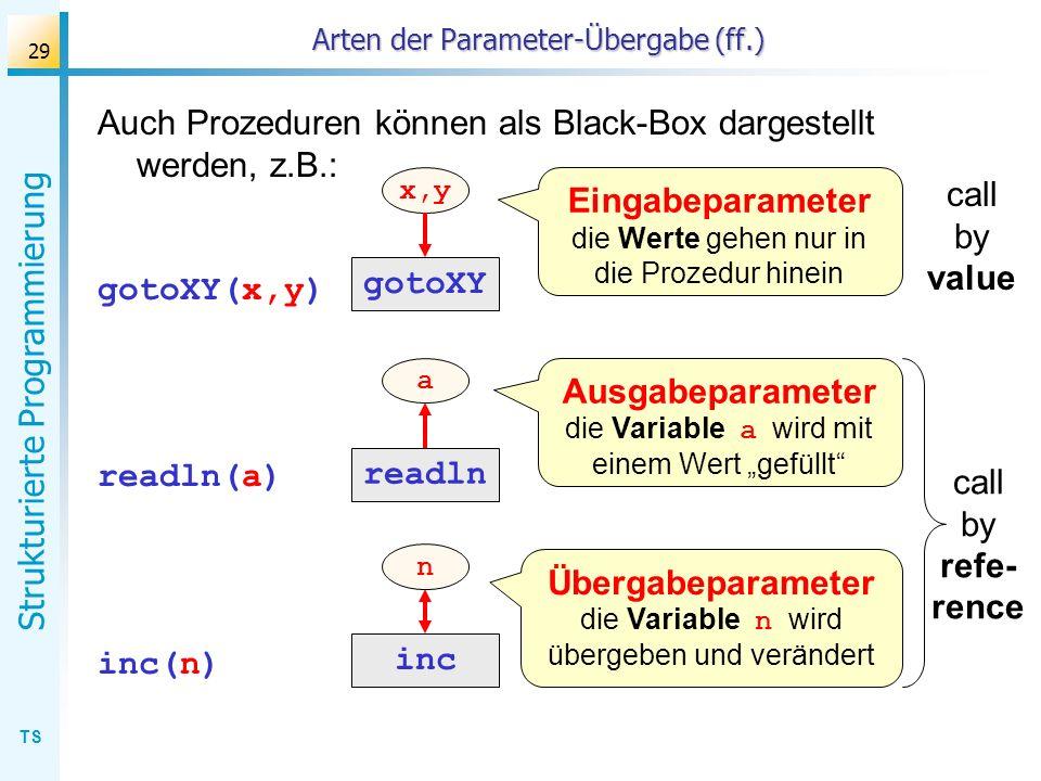 Arten der Parameter-Übergabe (ff.)