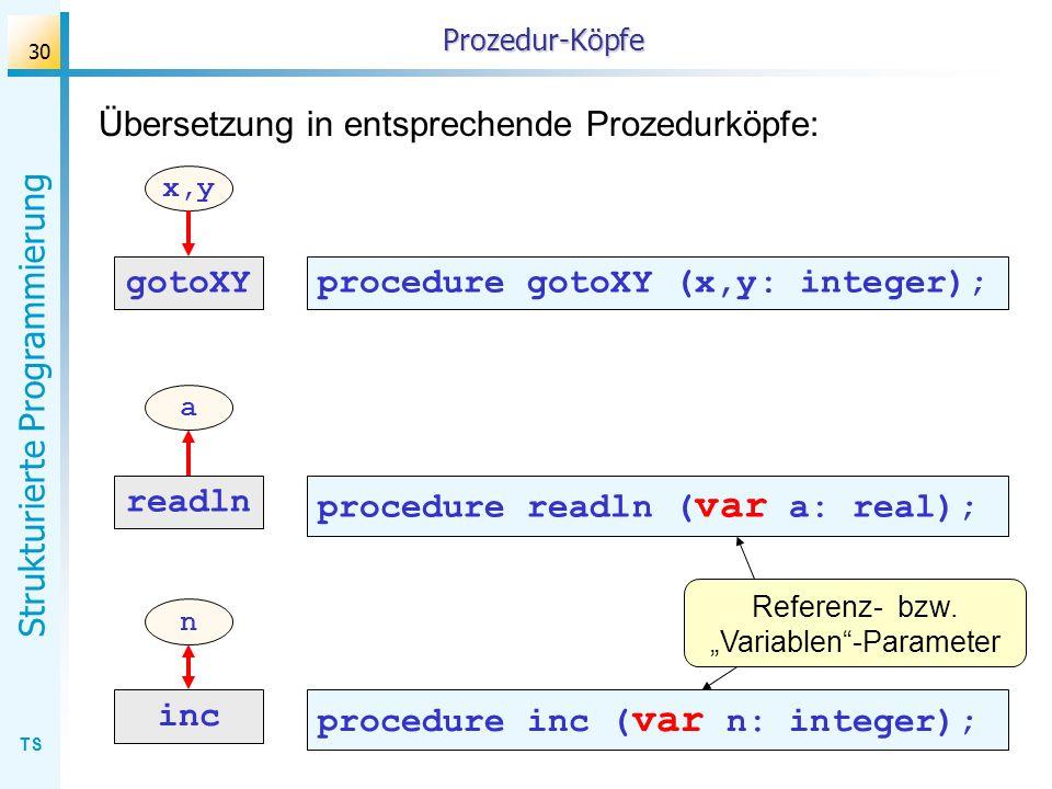 "Referenz- bzw. ""Variablen -Parameter"