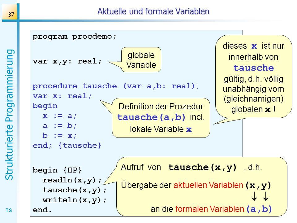 Aktuelle und formale Variablen