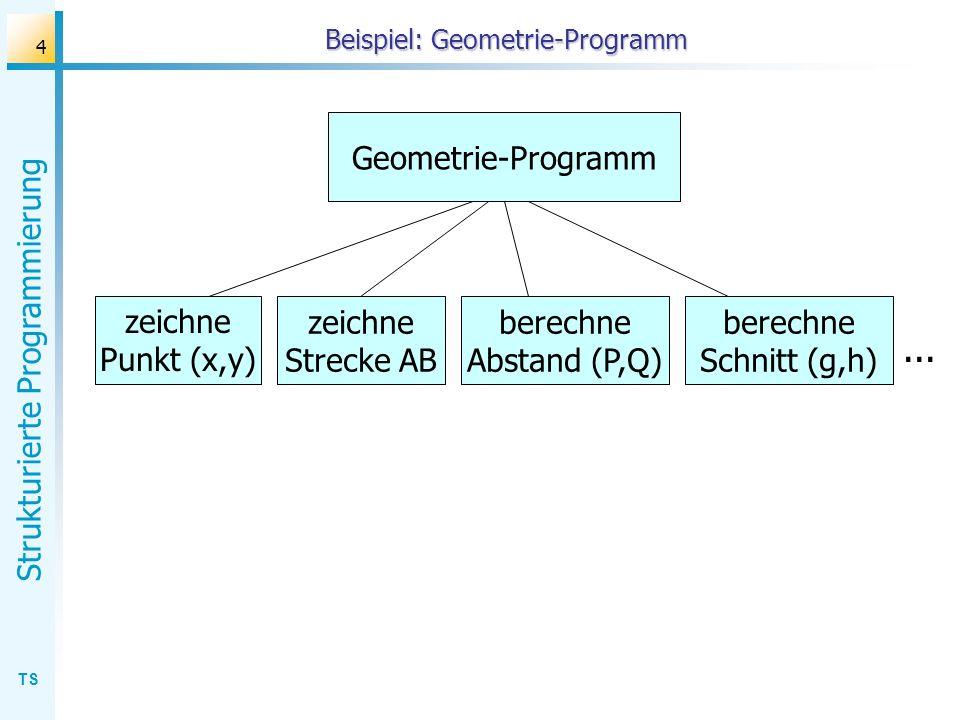 Beispiel: Geometrie-Programm