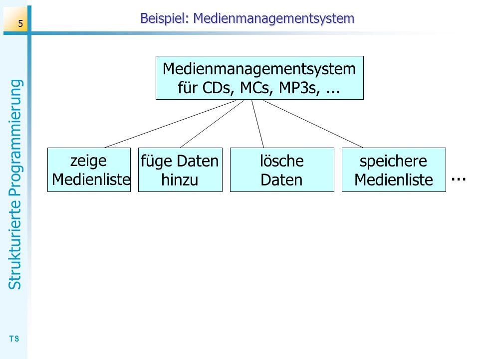Beispiel: Medienmanagementsystem