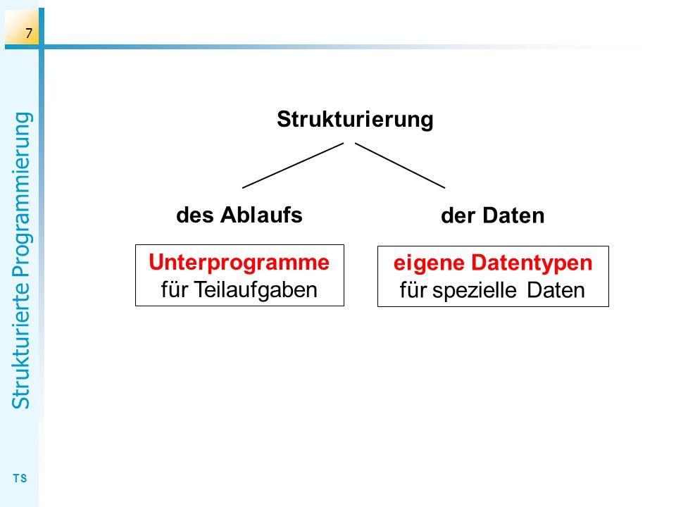 Strukturierung des Ablaufs. Unterprogramme. für Teilaufgaben.