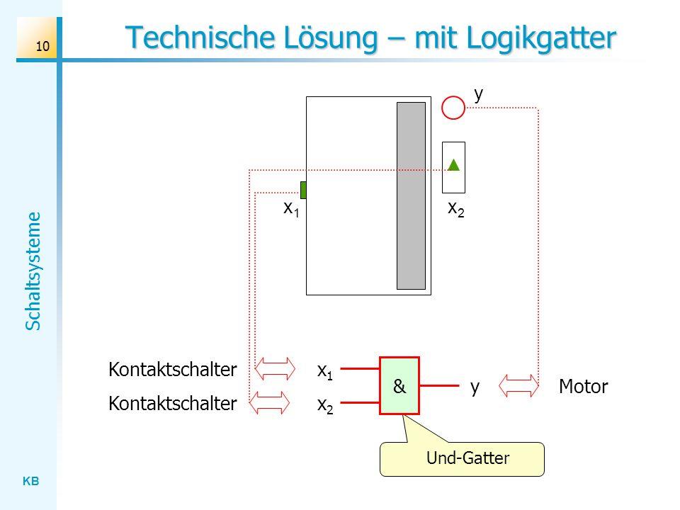 Technische Lösung – mit Logikgatter