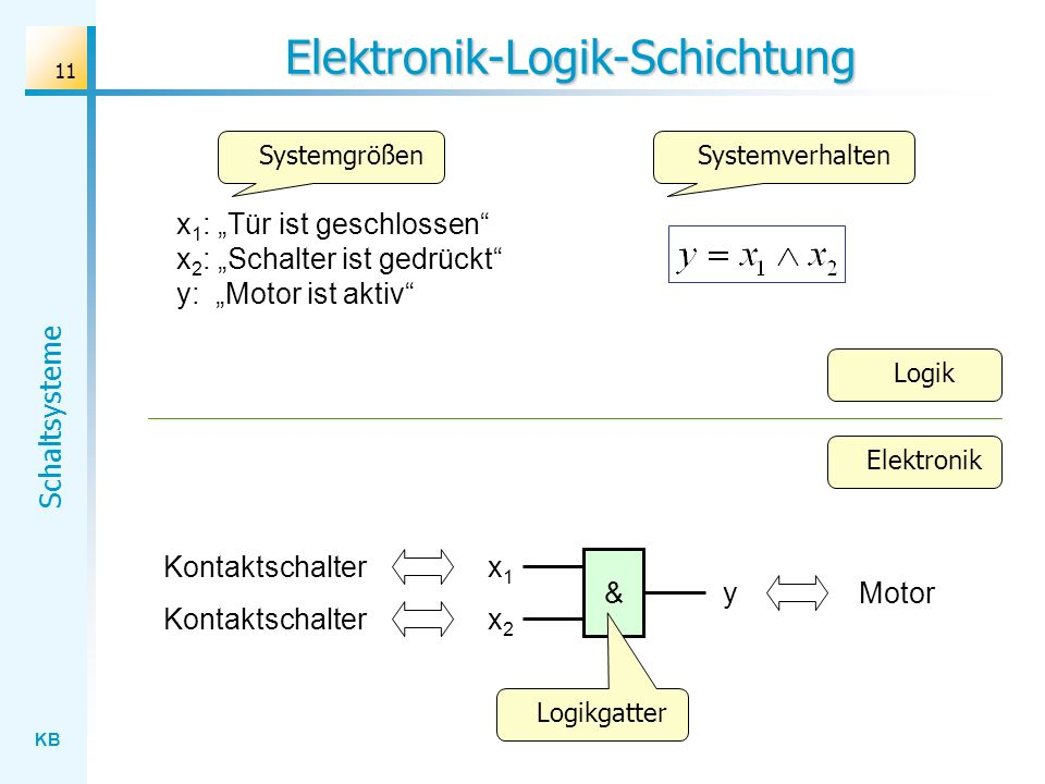 Elektronik-Logik-Schichtung