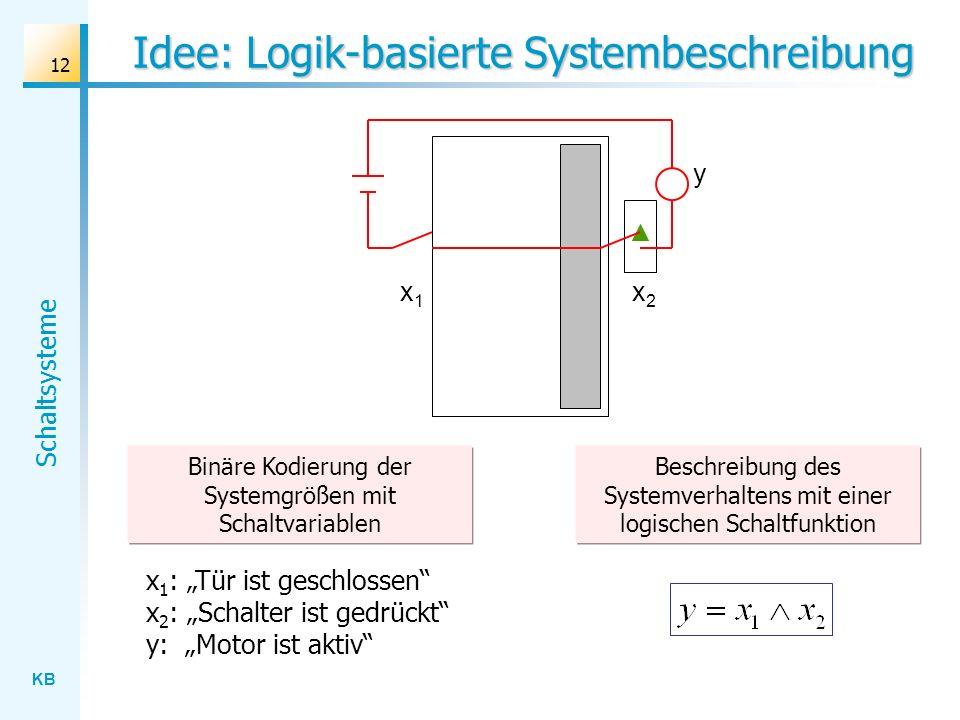 Idee: Logik-basierte Systembeschreibung