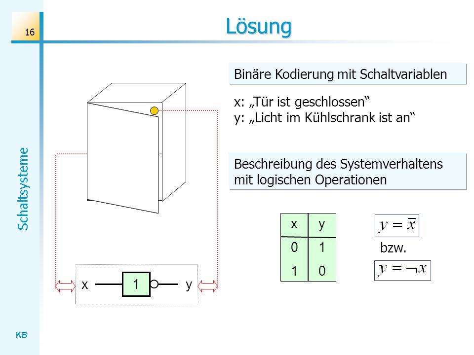 Lösung Binäre Kodierung mit Schaltvariablen