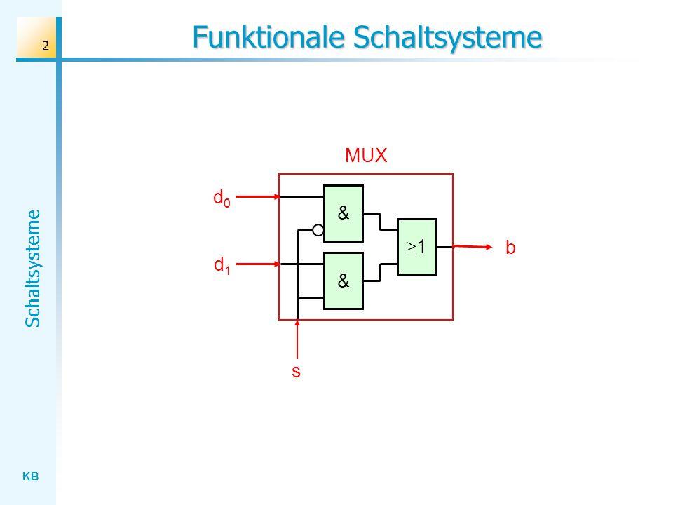 Funktionale Schaltsysteme