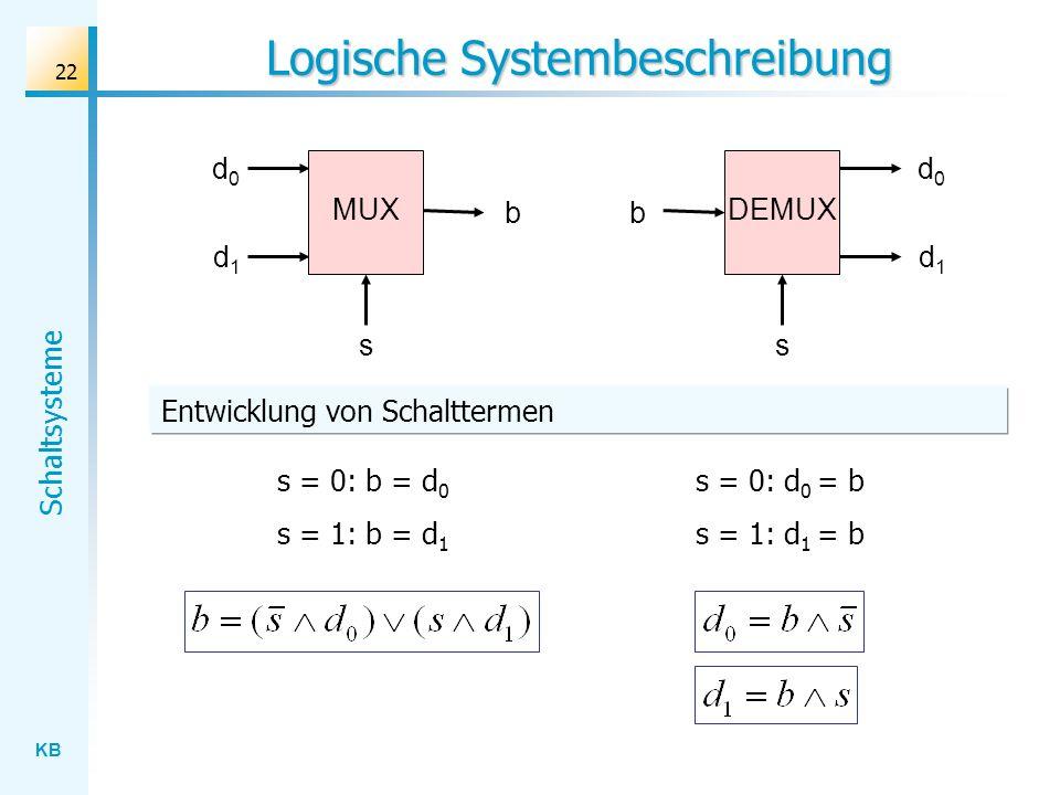 Logische Systembeschreibung