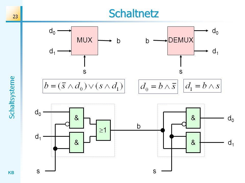 Schaltnetz d0 d0 MUX DEMUX b b d1 d1 s s d0 & & d0 b 1 d1 & & d1 s s