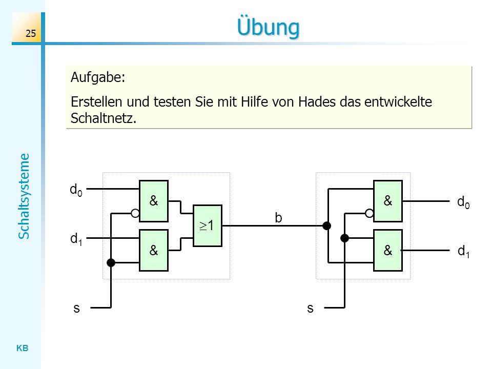 Übung Aufgabe: Erstellen und testen Sie mit Hilfe von Hades das entwickelte Schaltnetz. d0. & &