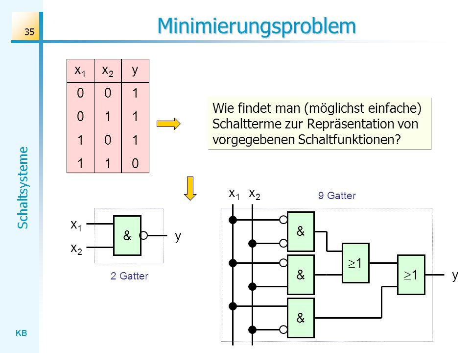 Minimierungsproblem x1 1 x2 1 y 1
