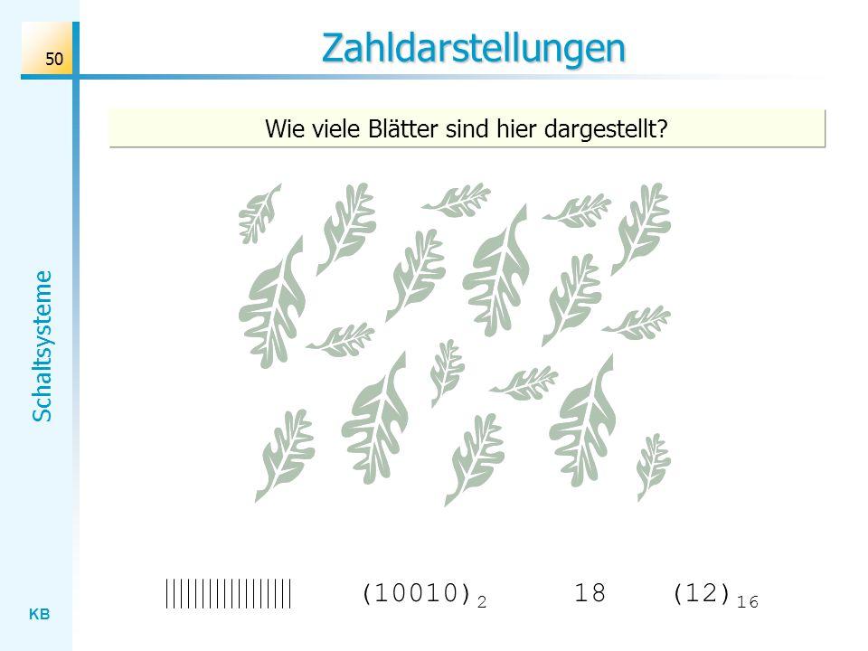 Wie viele Blätter sind hier dargestellt