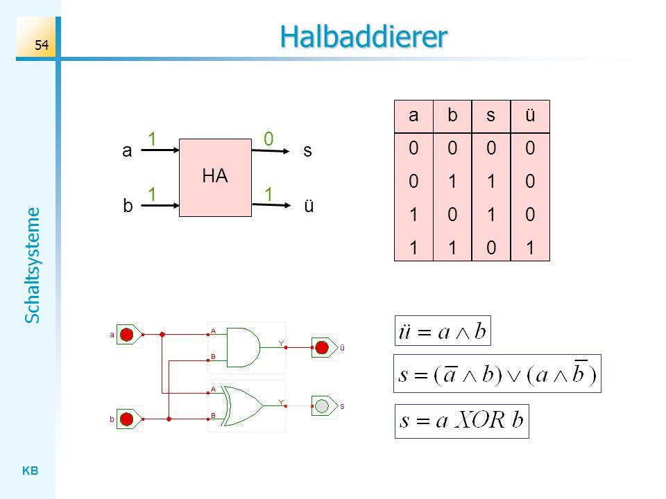 Halbaddierer a 1 b 1 s 1 ü 1 1 a s HA 1 1 b ü