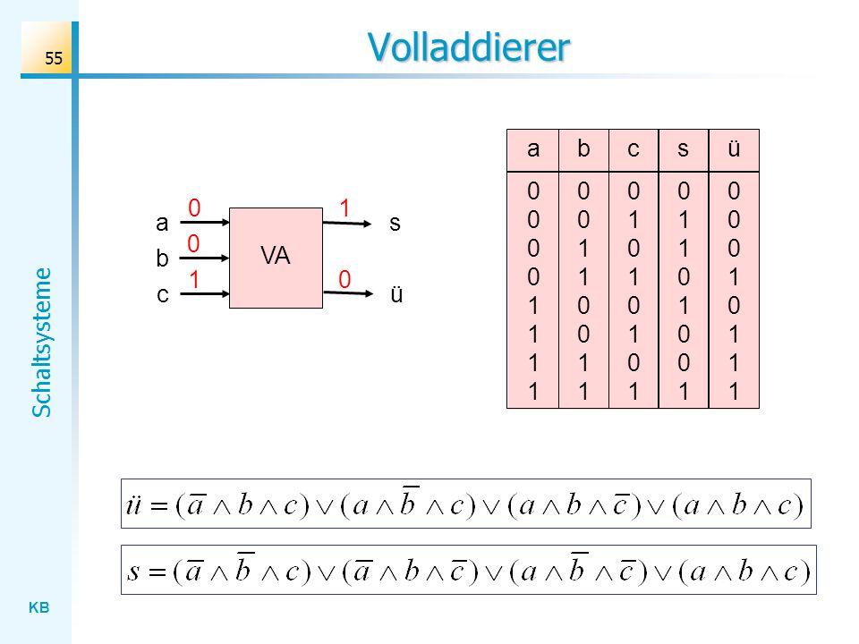 Volladdierer a. 0 0 0 0 1 1 1 1. b. 0 0 1 1 0 0 1 1. c. 0 1 0 1 0 1 0 1. s. 0 1 1 0 1 0 0 1.