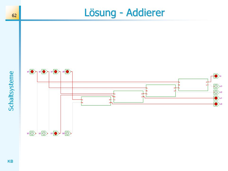 Lösung - Addierer
