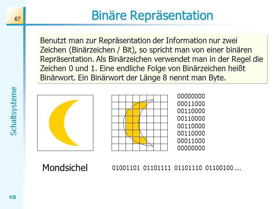 Binäre Repräsentation