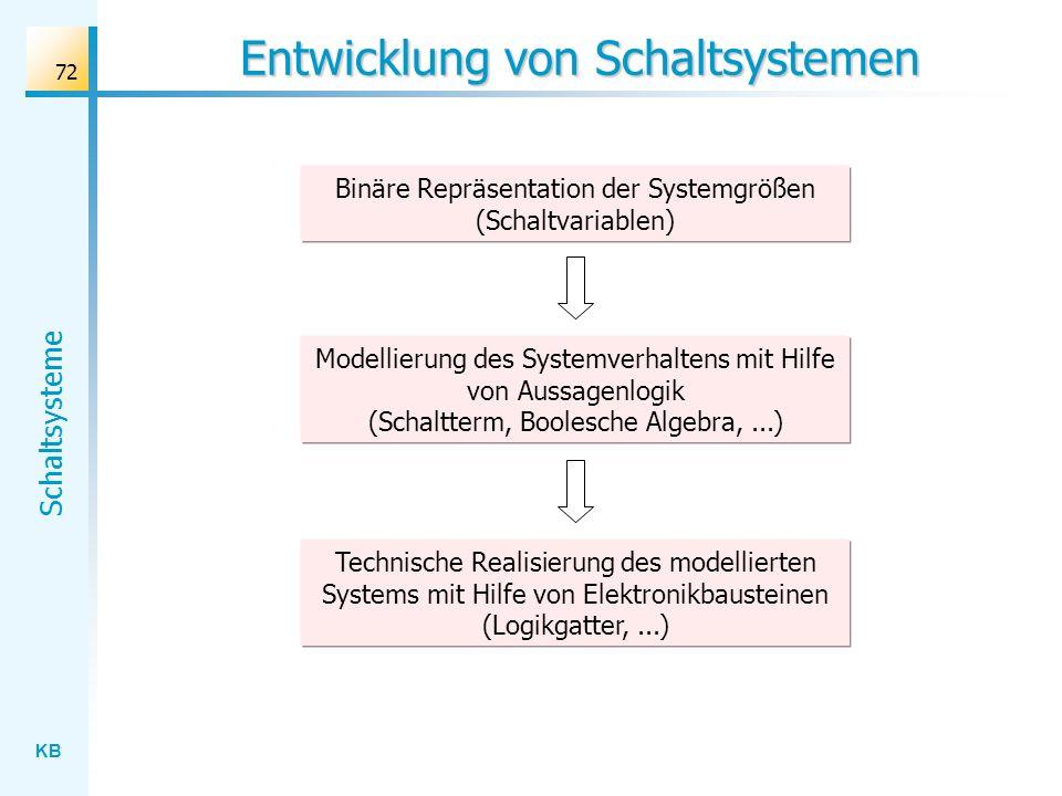 Entwicklung von Schaltsystemen