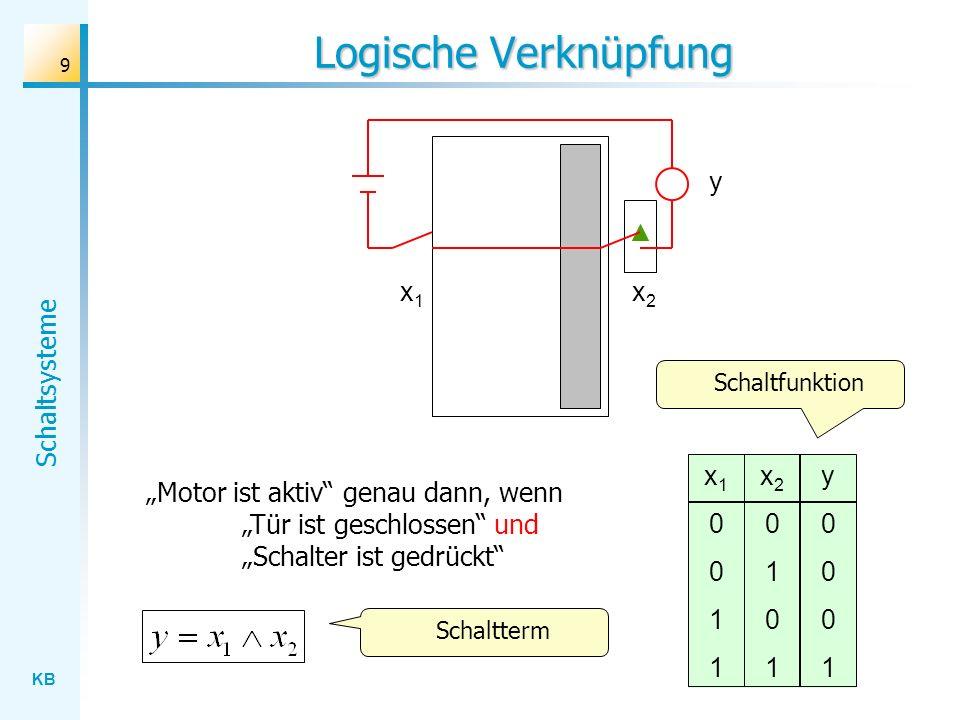 Logische Verknüpfung y x1 x2 x1 1 x2 1 y 1