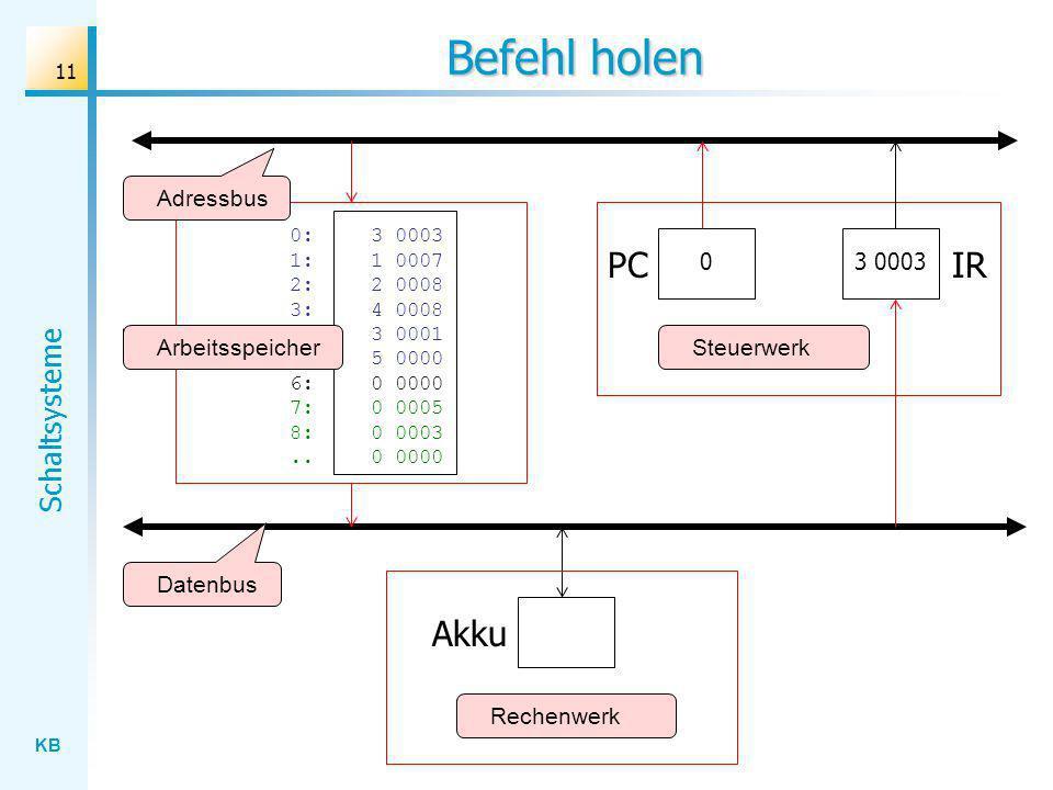 Befehl holen PC IR Akku Adressbus 3 0003 Arbeitsspeicher Steuerwerk