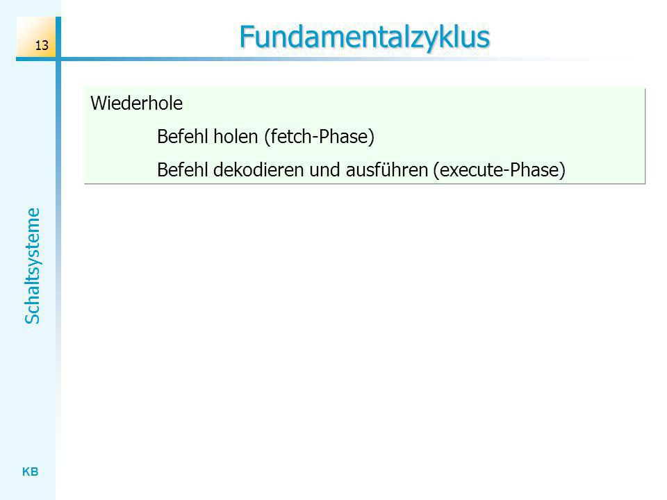 Fundamentalzyklus Wiederhole Befehl holen (fetch-Phase)