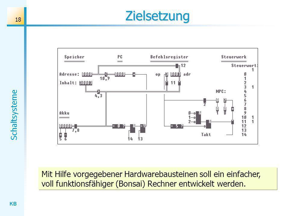 Zielsetzung Mit Hilfe vorgegebener Hardwarebausteinen soll ein einfacher, voll funktionsfähiger (Bonsai) Rechner entwickelt werden.