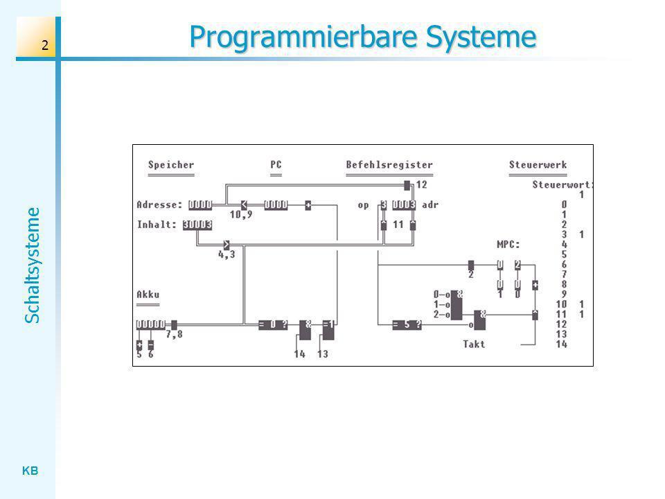Programmierbare Systeme
