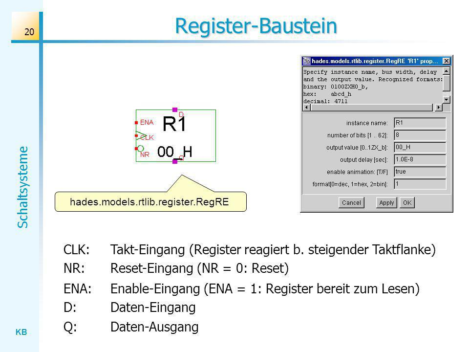 Register-Baustein hades.models.rtlib.register.RegRE. CLK: Takt-Eingang (Register reagiert b. steigender Taktflanke)