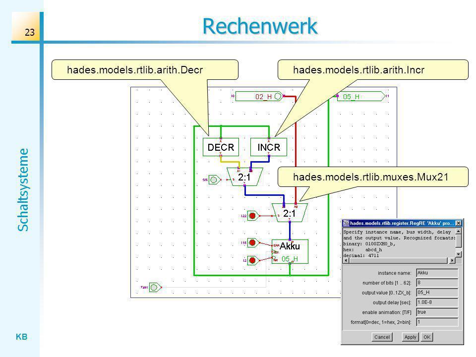 Rechenwerk hades.models.rtlib.arith.Decr hades.models.rtlib.arith.Incr